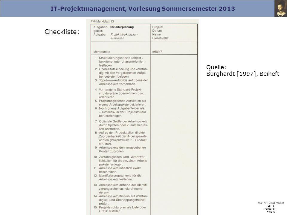 Checkliste: Quelle: Burghardt [1997], Beiheft